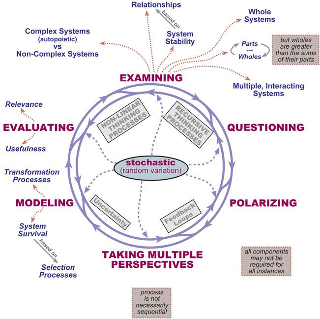 SystemsThinkingModel.jpg